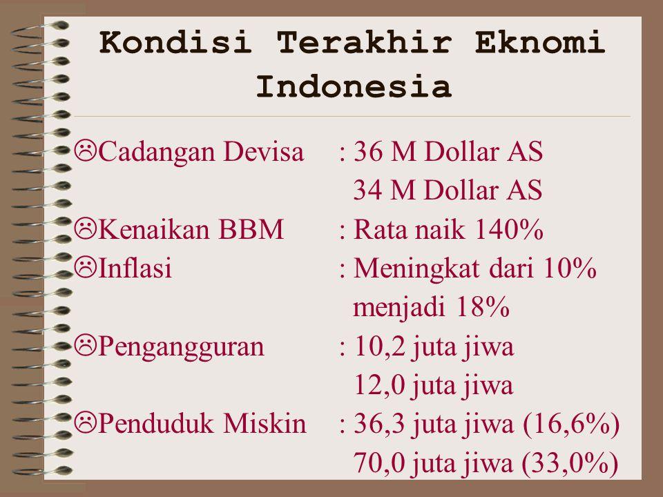 Kondisi Terakhir Eknomi Indonesia  Cadangan Devisa: 36 M Dollar AS 34 M Dollar AS  Kenaikan BBM: Rata naik 140%  Inflasi : Meningkat dari 10% menjadi 18%  Pengangguran: 10,2 juta jiwa 12,0 juta jiwa  Penduduk Miskin: 36,3 juta jiwa (16,6%) 70,0 juta jiwa (33,0%)