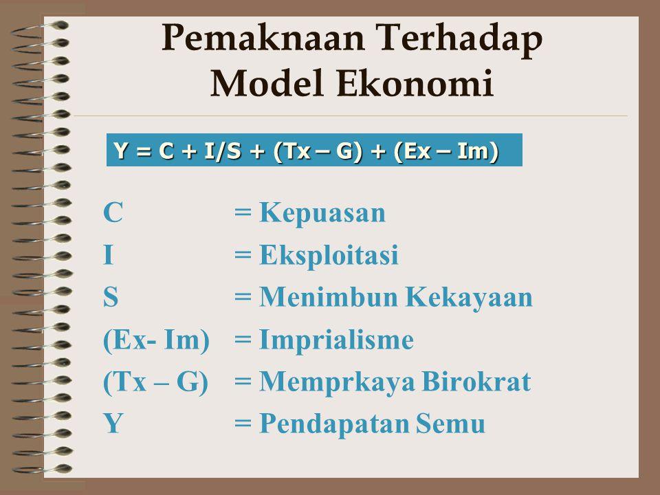 Pemaknaan Terhadap Model Ekonomi C= Kepuasan I= Eksploitasi S= Menimbun Kekayaan (Ex- Im)= Imprialisme (Tx – G)= Memprkaya Birokrat Y= Pendapatan Semu Y = C + I/S + (Tx – G) + (Ex – Im)