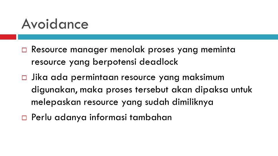 Avoidance  Resource manager menolak proses yang meminta resource yang berpotensi deadlock  Jika ada permintaan resource yang maksimum digunakan, maka proses tersebut akan dipaksa untuk melepaskan resource yang sudah dimiliknya  Perlu adanya informasi tambahan