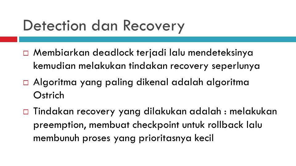 Detection dan Recovery  Membiarkan deadlock terjadi lalu mendeteksinya kemudian melakukan tindakan recovery seperlunya  Algoritma yang paling dikenal adalah algoritma Ostrich  Tindakan recovery yang dilakukan adalah : melakukan preemption, membuat checkpoint untuk rollback lalu membunuh proses yang prioritasnya kecil