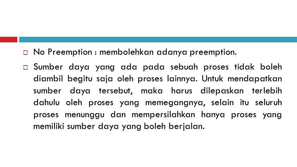  No Preemption : membolehkan adanya preemption.  Sumber daya yang ada pada sebuah proses tidak boleh diambil begitu saja oleh proses lainnya. Untuk