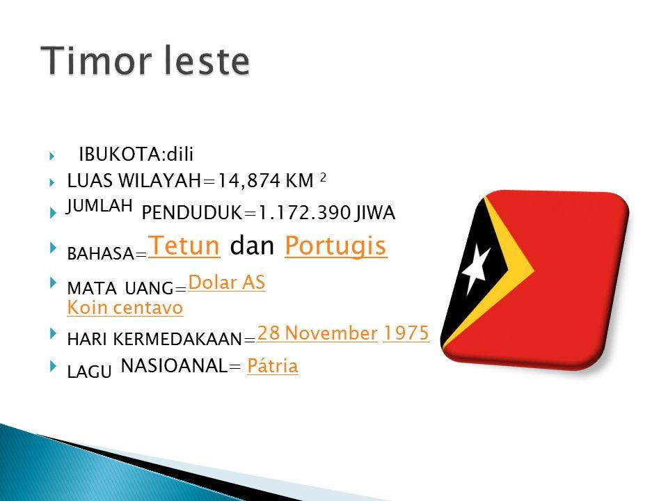  IBUKOTA:dili  LUAS WILAYAH=14,874 KM 2  JUMLAH PENDUDUK=1.172.390 JIWA  BAHASA= Tetun dan Portugis TetunPortugis  MATA UANG= Dolar AS Koin centa