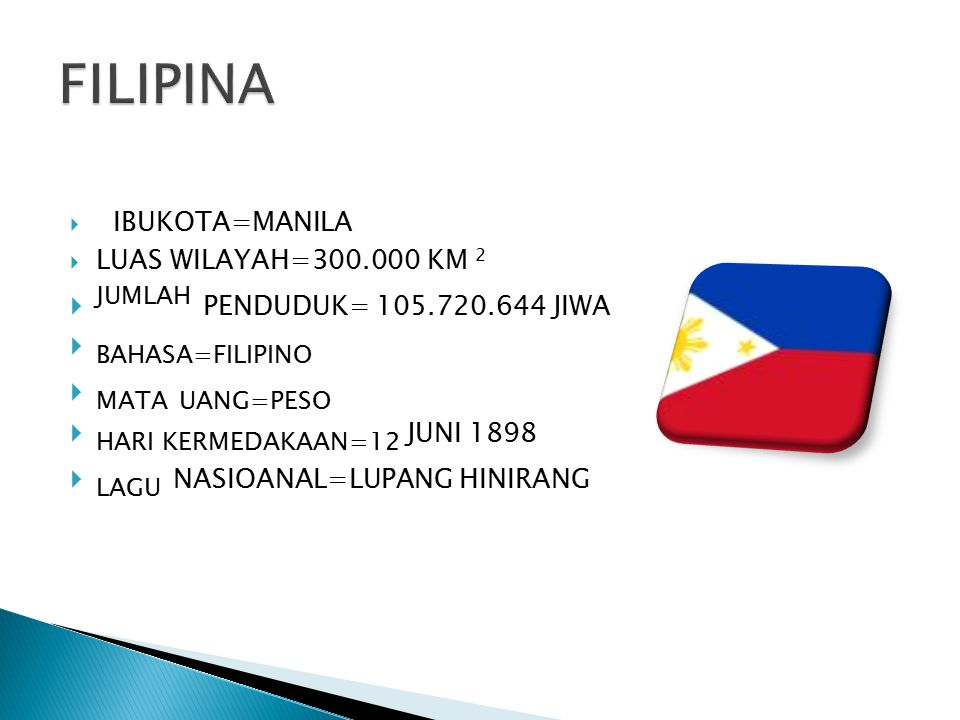  IBUKOTA=MANILA  LUAS WILAYAH=300.000 KM 2  JUMLAH PENDUDUK= 105.720.644 JIWA  BAHASA=FILIPINO  MATA UANG=PESO  HARI KERMEDAKAAN=12 JUNI 1898 