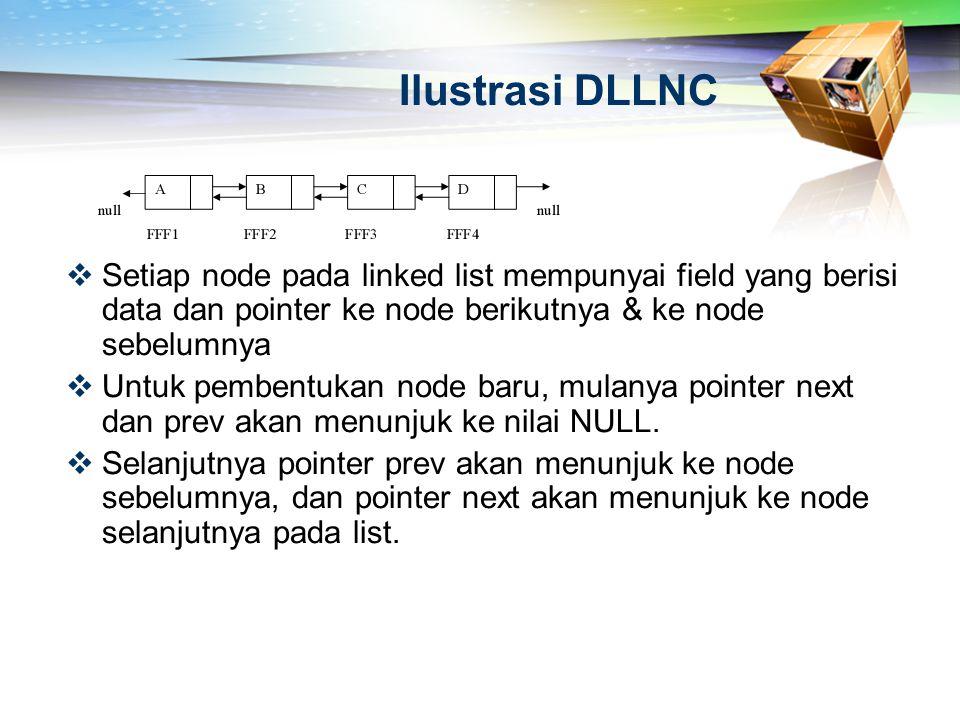 Ilustrasi DLLNC  Setiap node pada linked list mempunyai field yang berisi data dan pointer ke node berikutnya & ke node sebelumnya  Untuk pembentuka
