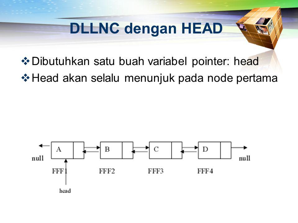 DLLNC dengan HEAD Deklarasi Pointer Penunjuk Kepala Double Linked List  Manipulasi linked list tidak bisa dilakukan langsung ke node yang dituju, melainkan harus melalui node pertama dalam linked list.