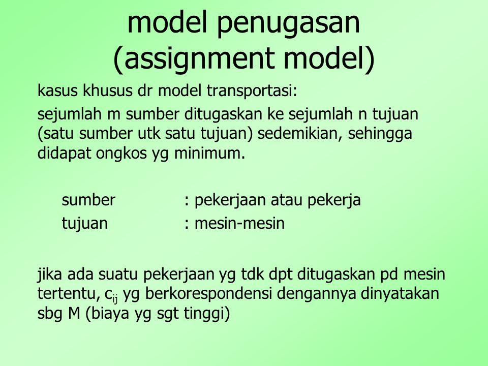 model penugasan (assignment model) kasus khusus dr model transportasi: sejumlah m sumber ditugaskan ke sejumlah n tujuan (satu sumber utk satu tujuan) sedemikian, sehingga didapat ongkos yg minimum.