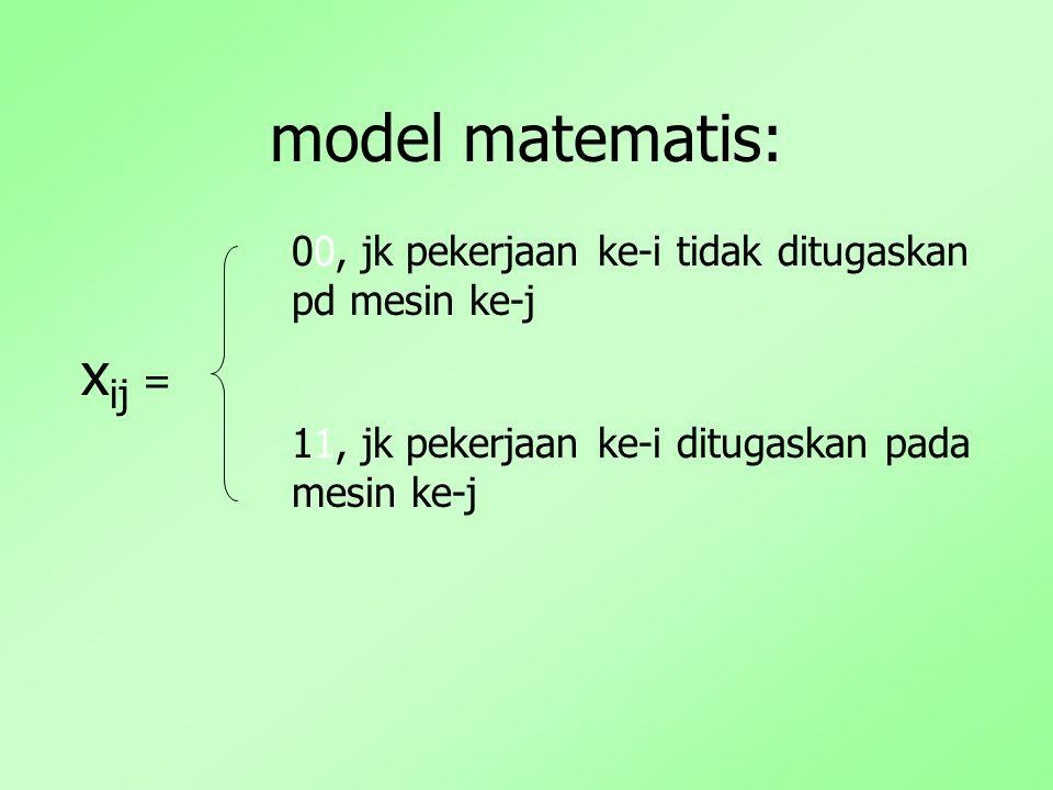 model matematis: 00, jk pekerjaan ke-i tidak ditugaskan pd mesin ke-j x ij = 11, jk pekerjaan ke-i ditugaskan pada mesin ke-j