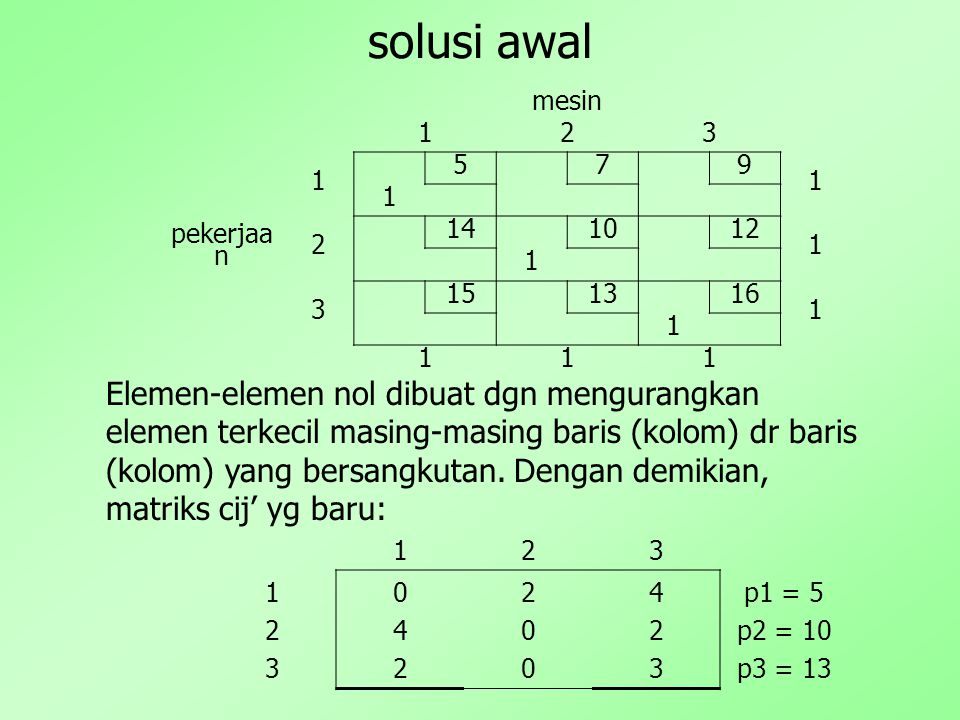 Matriks terakhir dpt dibuat untuk memperbanyak elemen matriks yg berharga nol dengan cara mengurangkan q 3 = 2 dr kolom ke-3.