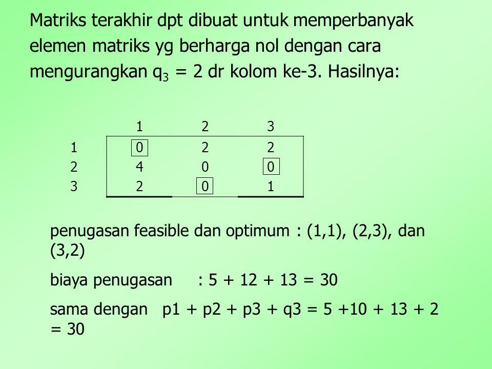 contoh 2: 1234 12341234 19481948 47574757 6 10 11 8 39753975 pengurangan 1234 12341234 02030203 30123012 53735373 22302230