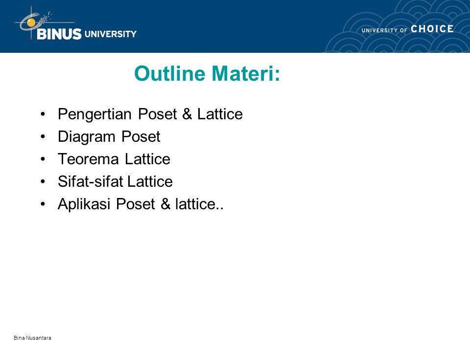 Bina Nusantara Outline Materi: Pengertian Poset & Lattice Diagram Poset Teorema Lattice Sifat-sifat Lattice Aplikasi Poset & lattice..