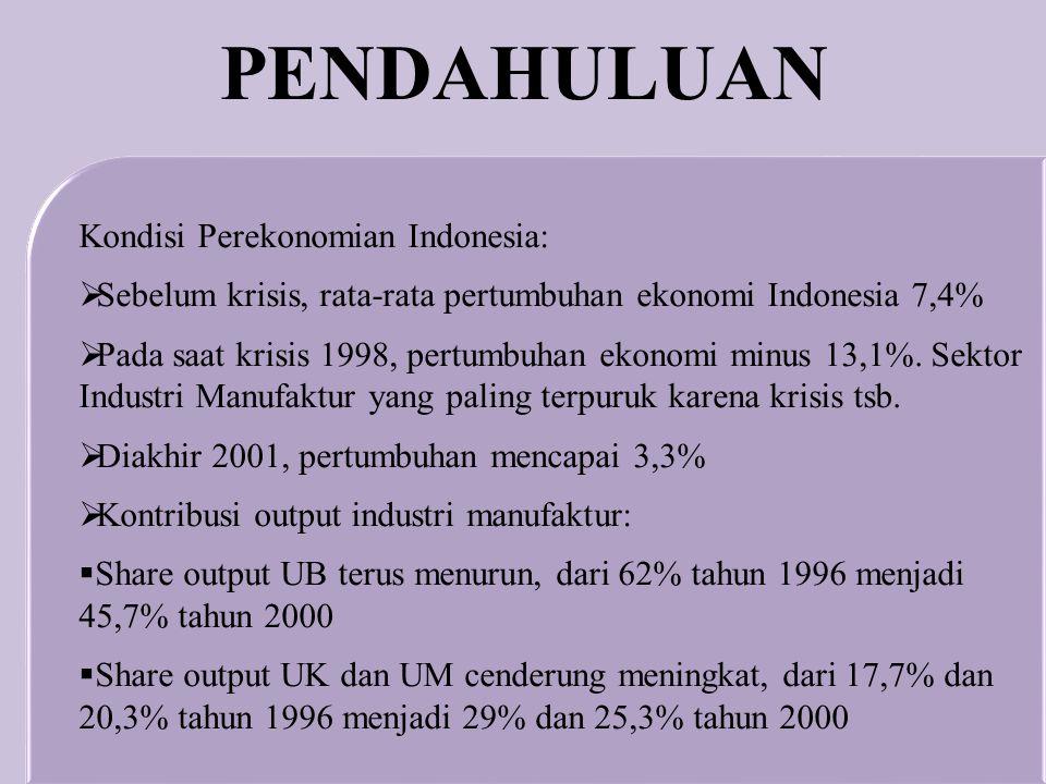PENDAHULUAN Kondisi Perekonomian Indonesia:  Sebelum krisis, rata-rata pertumbuhan ekonomi Indonesia 7,4%  Pada saat krisis 1998, pertumbuhan ekonom