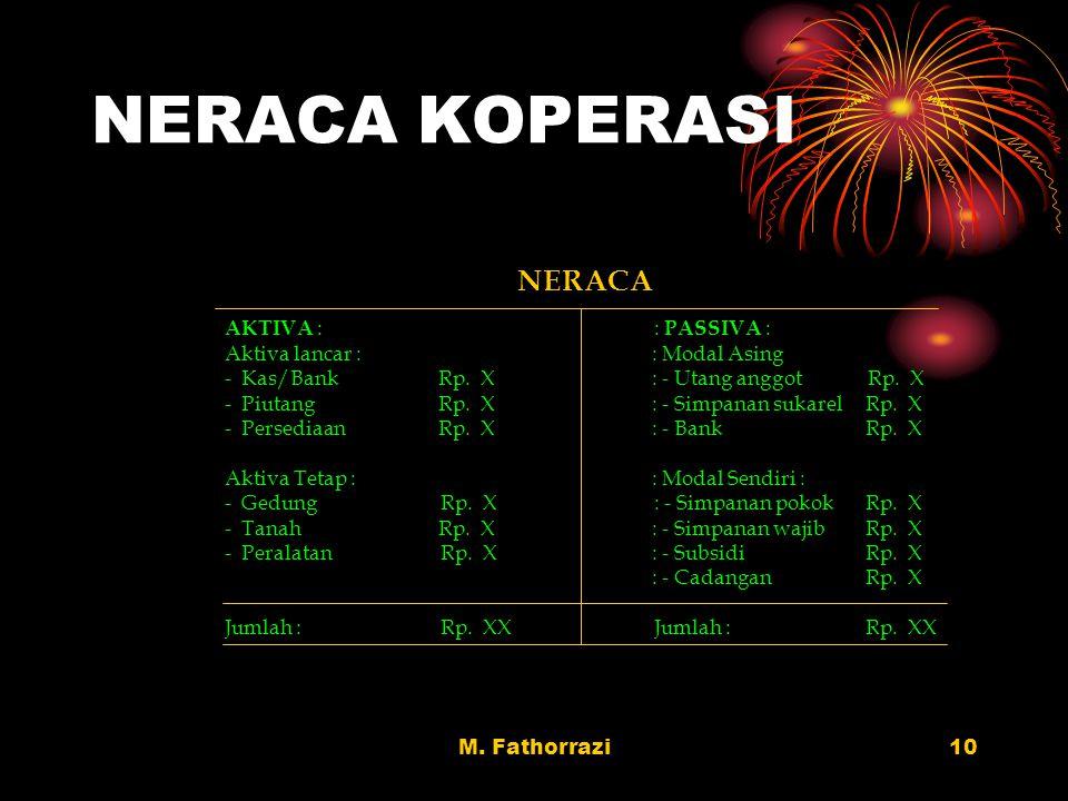 M. Fathorrazi10 NERACA KOPERASI NERACA AKTIVA : : PASSIVA : Aktiva lancar :: Modal Asing - Kas/BankRp. X: - Utang anggot Rp. X - PiutangRp. X: - Simpa