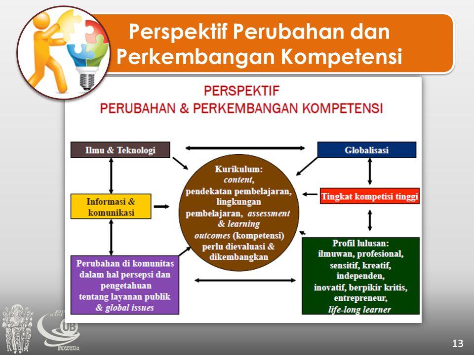 Perspektif Perubahan dan Perkembangan Kompetensi 13