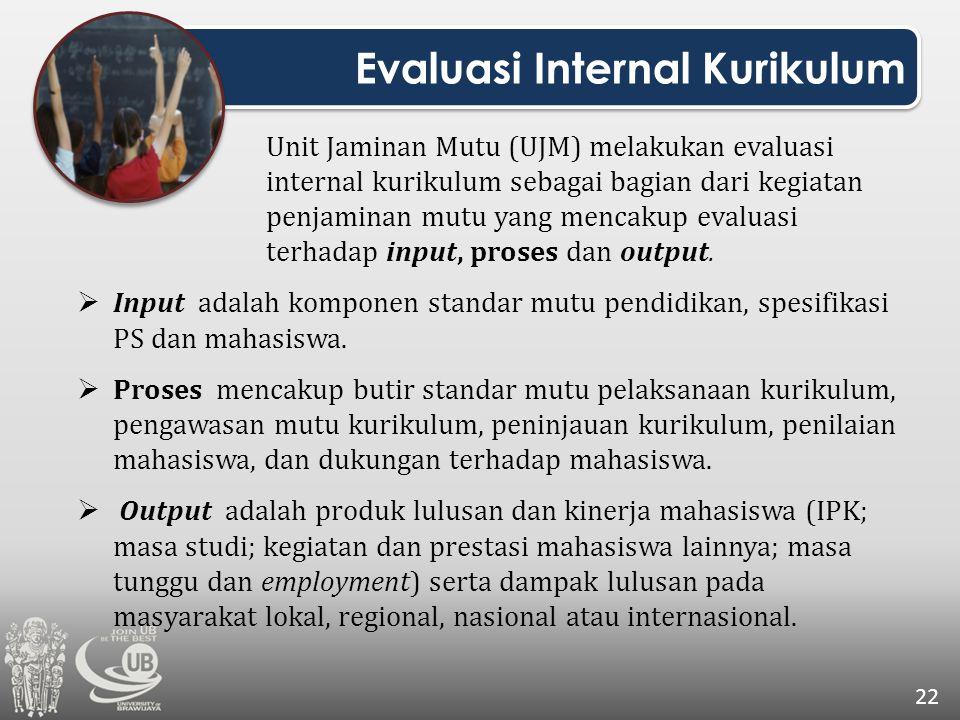 Evaluasi Internal Kurikulum 22 Unit Jaminan Mutu (UJM) melakukan evaluasi internal kurikulum sebagai bagian dari kegiatan penjaminan mutu yang mencaku
