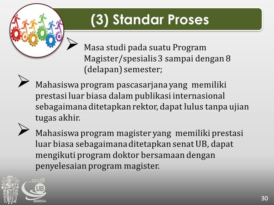  Masa studi pada suatu Program Magister/spesialis 3 sampai dengan 8 (delapan) semester;  Mahasiswa program pascasarjana yang memiliki prestasi luar