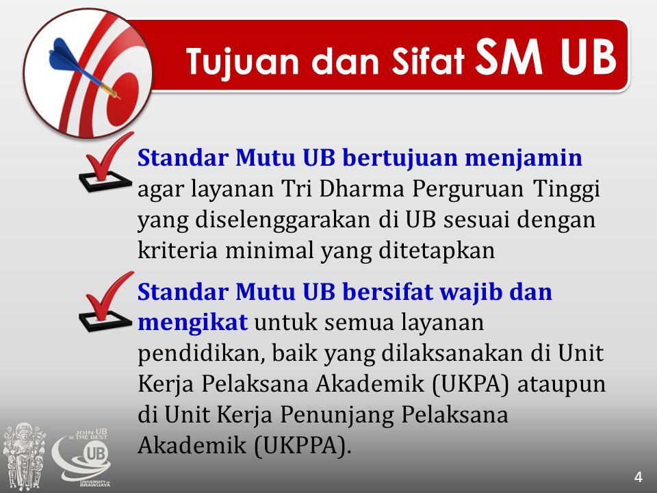 Tujuan dan Sifat SM UB Standar Mutu UB bertujuan menjamin agar layanan Tri Dharma Perguruan Tinggi yang diselenggarakan di UB sesuai dengan kriteria m