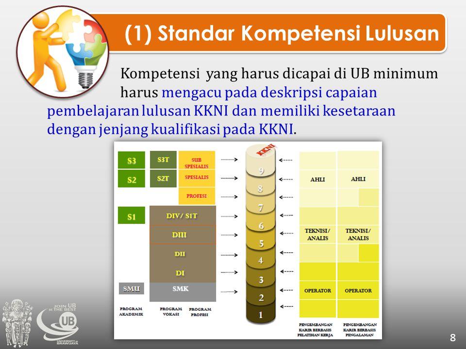 (1) Standar Kompetensi Lulusan 8 Kompetensi yang harus dicapai di UB minimum harus mengacu pada deskripsi capaian pembelajaran lulusan KKNI dan memili