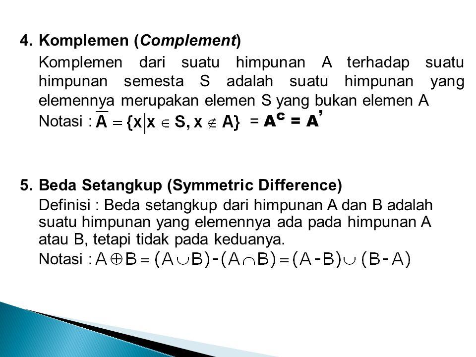 4.Komplemen (Complement) Komplemen dari suatu himpunan A terhadap suatu himpunan semesta S adalah suatu himpunan yang elemennya merupakan elemen S yan
