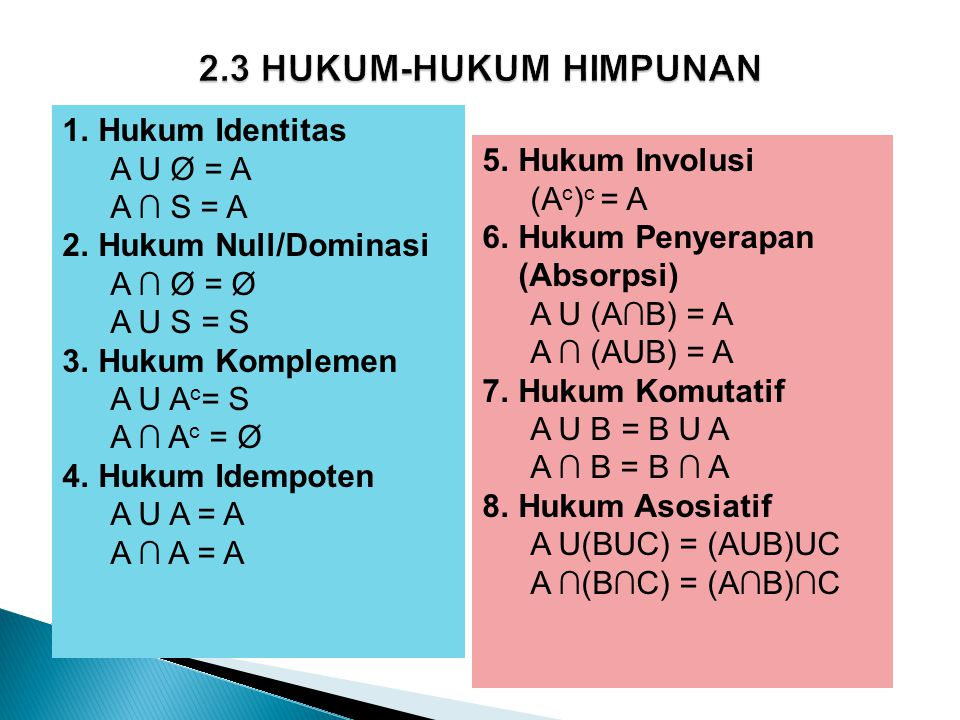 1.Hukum Identitas A U Ø = A A ∩ S = A 2.Hukum Null/Dominasi A ∩ Ø = Ø A U S = S 3.Hukum Komplemen A U A c = S A ∩ A c = Ø 4.Hukum Idempoten A U A = A
