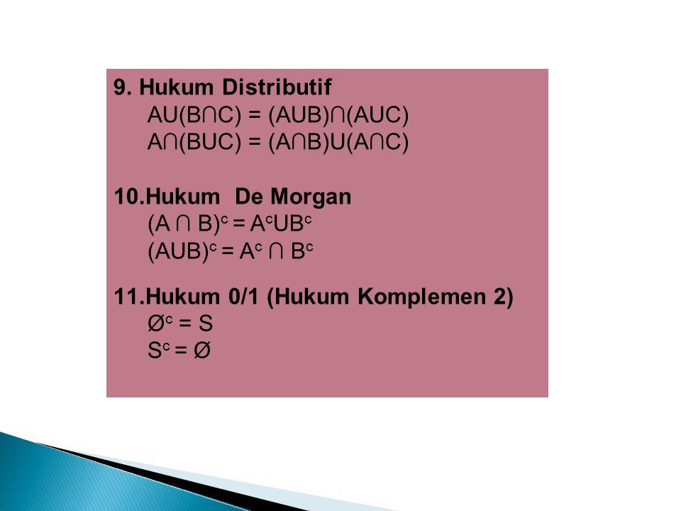 9.Hukum Distributif AU(B∩C) = (AUB)∩(AUC) A∩(BUC) = (A∩B)U(A∩C) 10.Hukum De Morgan (A ∩ B) c = A c UB c (AUB) c = A c ∩ B c 11.Hukum 0/1 (Hukum Komple