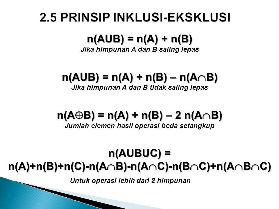 n(AUB) = n(A) + n(B) Jika himpunan A dan B saling lepas n(AUB) = n(A) + n(B) – n(A  B) n(AUB) = n(A) + n(B) – n(A  B) Jika himpunan A dan B tidak sa