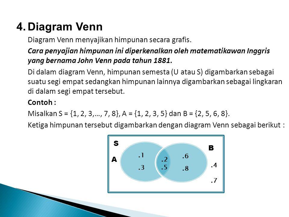 4.Diagram Venn Diagram Venn menyajikan himpunan secara grafis. Cara penyajian himpunan ini diperkenalkan oleh matematikawan Inggris yang bernama John