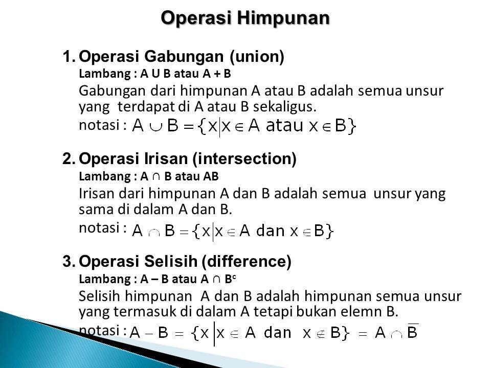 4.Komplemen (Complement) Komplemen dari suatu himpunan A terhadap suatu himpunan semesta S adalah suatu himpunan yang elemennya merupakan elemen S yang bukan elemen A Notasi : = A c = A ' 5.Beda Setangkup (Symmetric Difference) Definisi : Beda setangkup dari himpunan A dan B adalah suatu himpunan yang elemennya ada pada himpunan A atau B, tetapi tidak pada keduanya.
