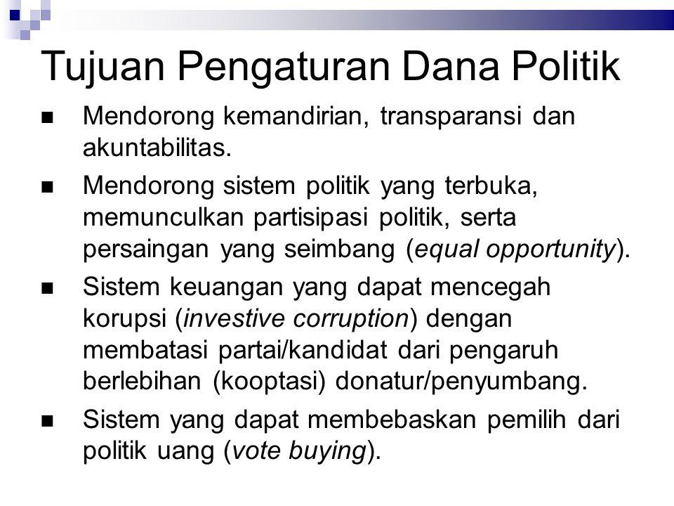 Tujuan Pengaturan Dana Politik Mendorong kemandirian, transparansi dan akuntabilitas. Mendorong sistem politik yang terbuka, memunculkan partisipasi p
