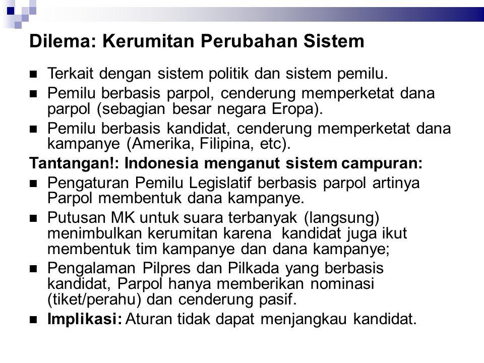 Dilema: Kerumitan Perubahan Sistem Terkait dengan sistem politik dan sistem pemilu. Pemilu berbasis parpol, cenderung memperketat dana parpol (sebagia