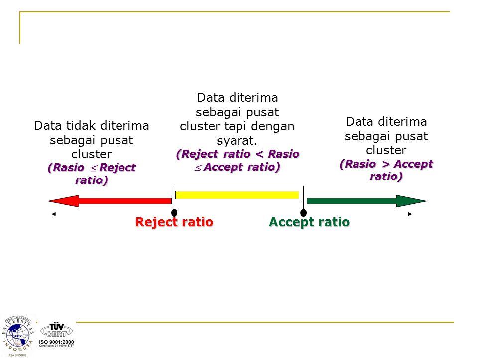 Accept ratio Reject ratio Data diterima sebagai pusat cluster (Rasio > Accept ratio) Data diterima sebagai pusat cluster tapi dengan syarat. (Reject r