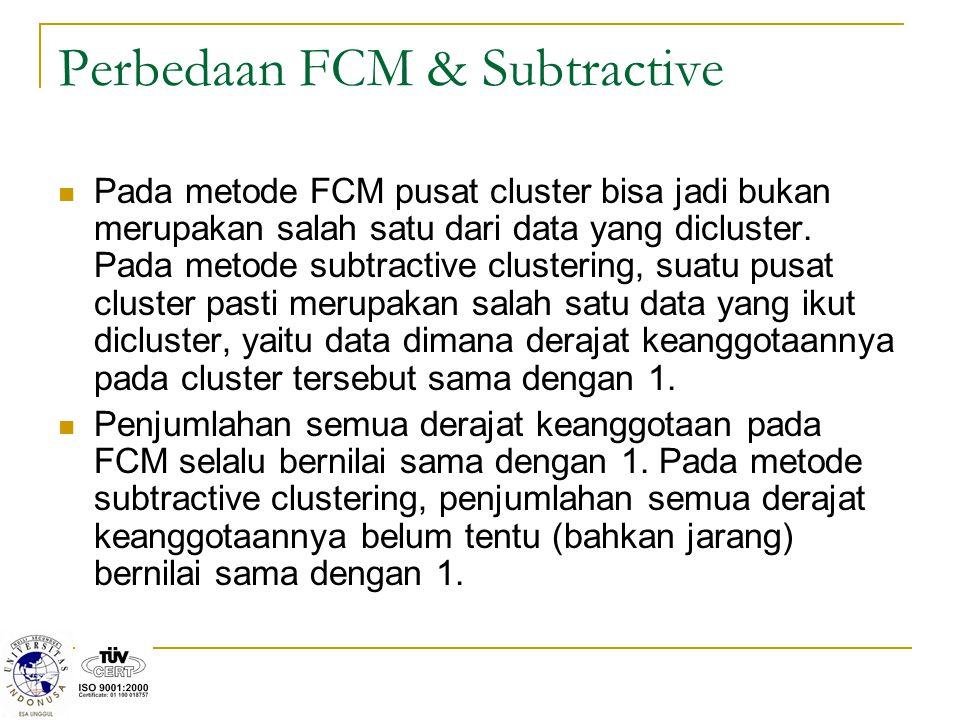 Perbedaan FCM & Subtractive Pada metode FCM pusat cluster bisa jadi bukan merupakan salah satu dari data yang dicluster. Pada metode subtractive clust