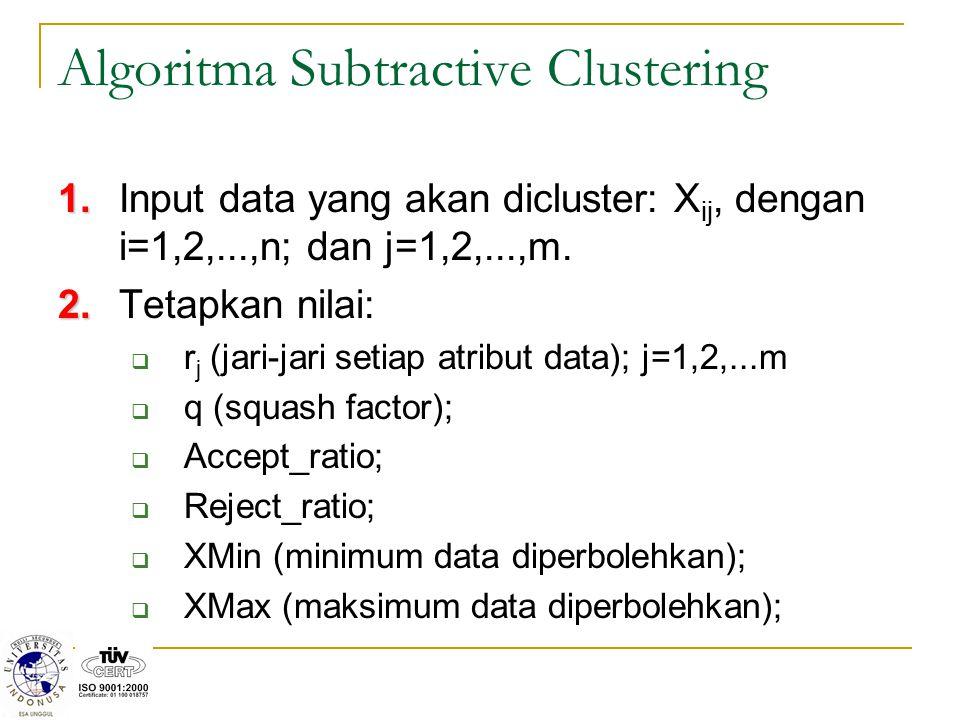 Algoritma Subtractive Clustering 1. 1.Input data yang akan dicluster: X ij, dengan i=1,2,...,n; dan j=1,2,...,m. 2. 2.Tetapkan nilai:  r j (jari-jari