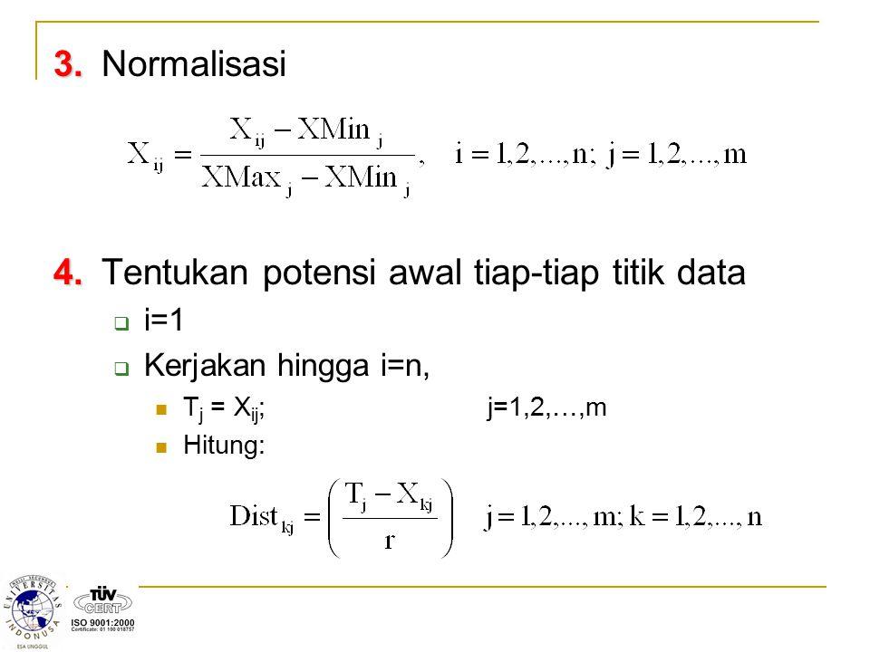 3. 3.Normalisasi 4. 4.Tentukan potensi awal tiap-tiap titik data  i=1  Kerjakan hingga i=n, T j = X ij ;j=1,2,…,m Hitung: