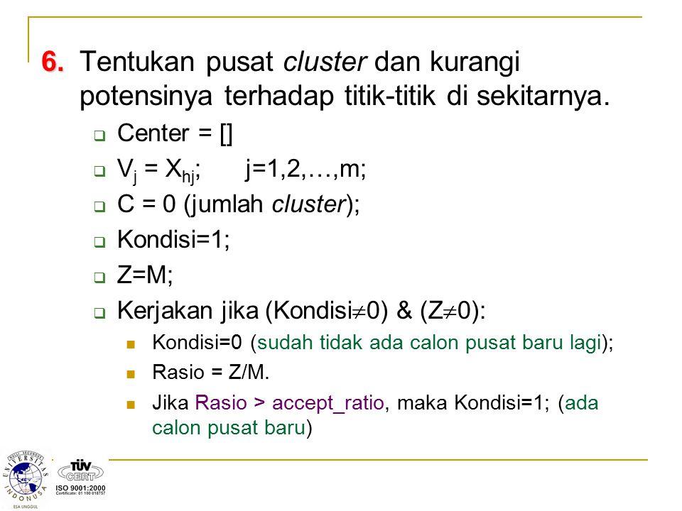 6. 6.Tentukan pusat cluster dan kurangi potensinya terhadap titik-titik di sekitarnya.  Center = []  V j = X hj ;j=1,2,…,m;  C = 0 (jumlah cluster)