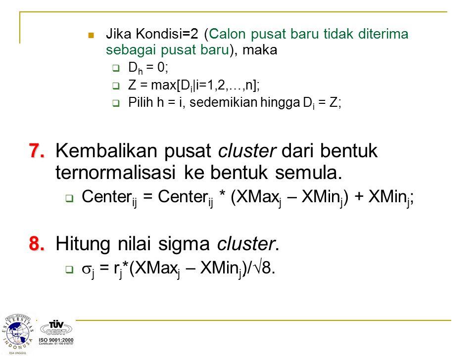 Jika Kondisi=2 (Calon pusat baru tidak diterima sebagai pusat baru), maka  D h = 0;  Z = max[D i |i=1,2,…,n];  Pilih h = i, sedemikian hingga D i =