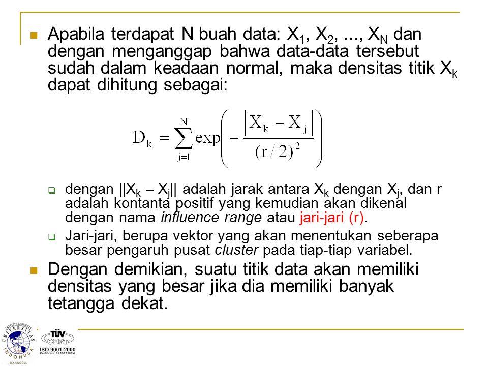Apabila terdapat N buah data: X 1, X 2,..., X N dan dengan menganggap bahwa data-data tersebut sudah dalam keadaan normal, maka densitas titik X k dap