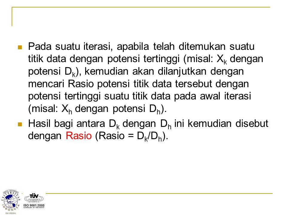 Ada 3 kondisi yang bisa terjadi dalam suatu iterasi:  Apabila Rasio > Accept ratio, maka titik data tersebut diterima sebagai pusat cluster baru.