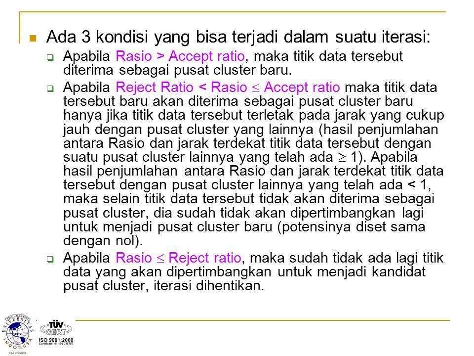 Ada 3 kondisi yang bisa terjadi dalam suatu iterasi:  Apabila Rasio > Accept ratio, maka titik data tersebut diterima sebagai pusat cluster baru.  A