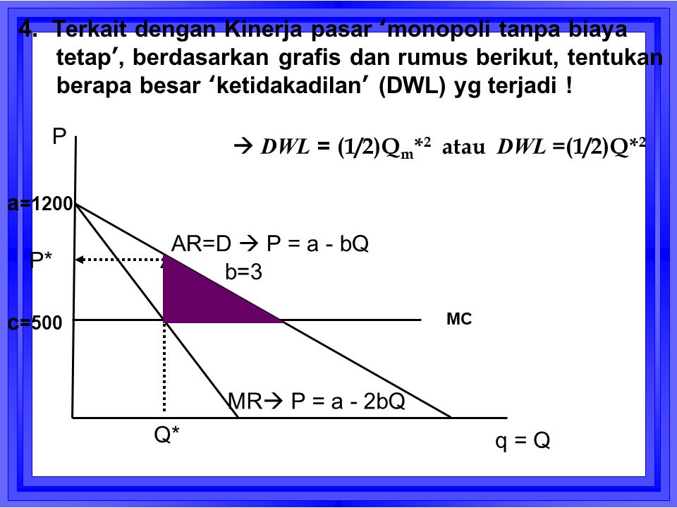 AR=D  P = a - bQ MR  P = a - 2bQ Q* q = Q P P* MC a =1200 c =500 b=3 4. Terkait dengan Kinerja pasar 'monopoli tanpa biaya tetap', berdasarkan grafi