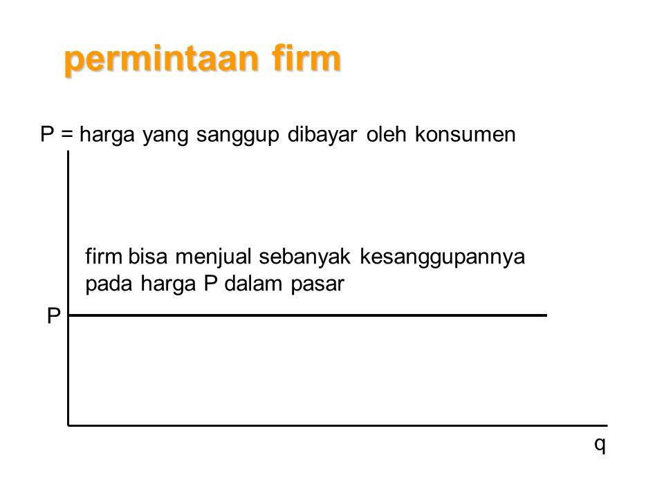 Perilaku l Firm akan menawarkan q agar laba maksimum –yaitu Π = TR – TC l Penentuan q yang sanggup dijual tergantung ada/tidak biaya tetap  2 kasus (1.