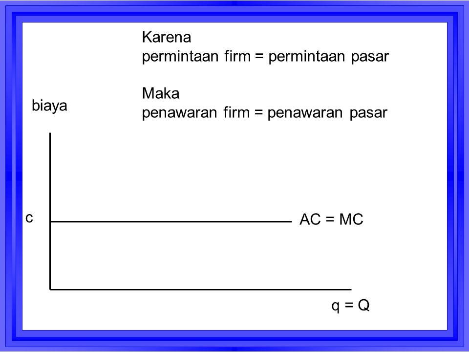 biaya c Karena permintaan firm = permintaan pasar Maka penawaran firm = penawaran pasar q = Q AC = MC