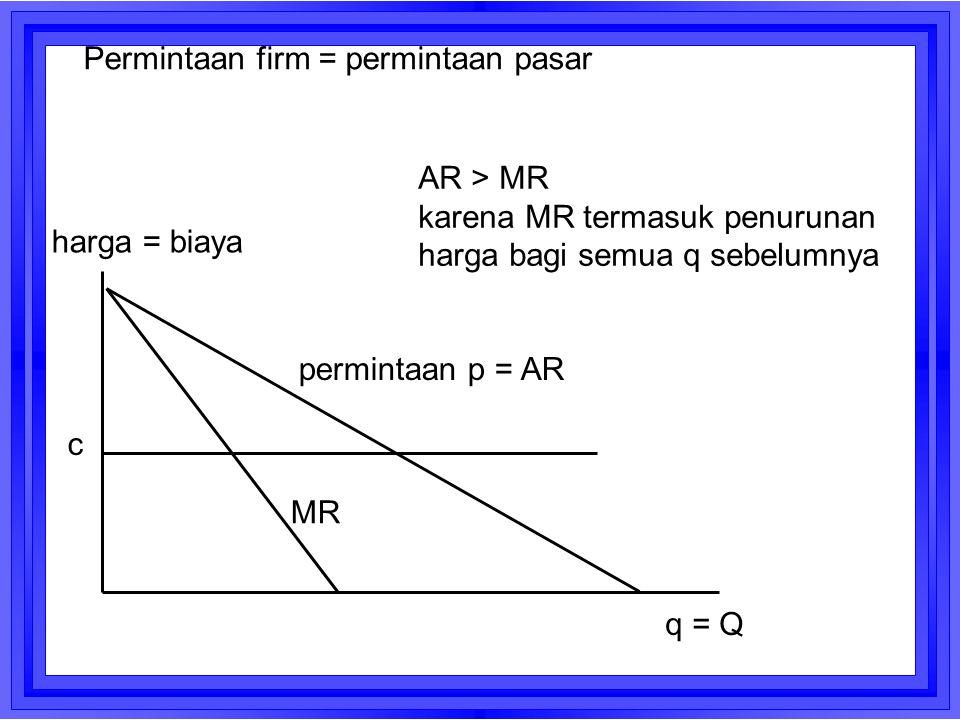 harga = biaya c Permintaan firm = permintaan pasar permintaan p = AR MR AR > MR karena MR termasuk penurunan harga bagi semua q sebelumnya q = Q