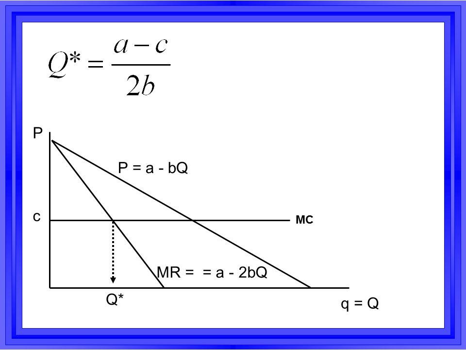 c P = a - bQ MR = = a - 2bQ Q* q = Q P MC