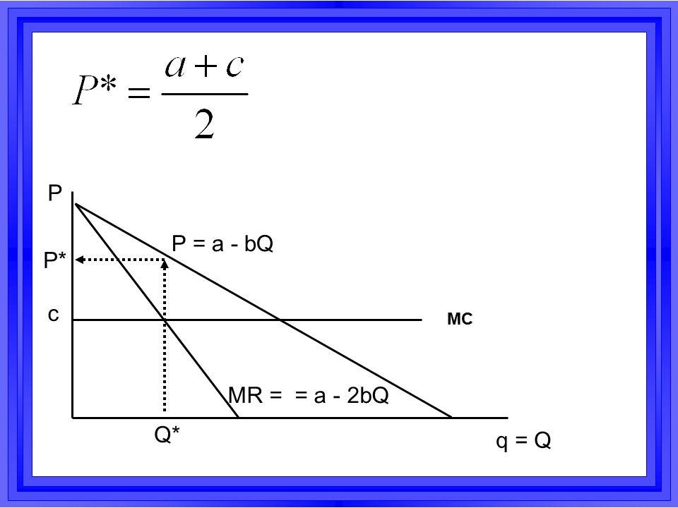 c P = a - bQ MR = = a - 2bQ Q* q = Q P P* MC