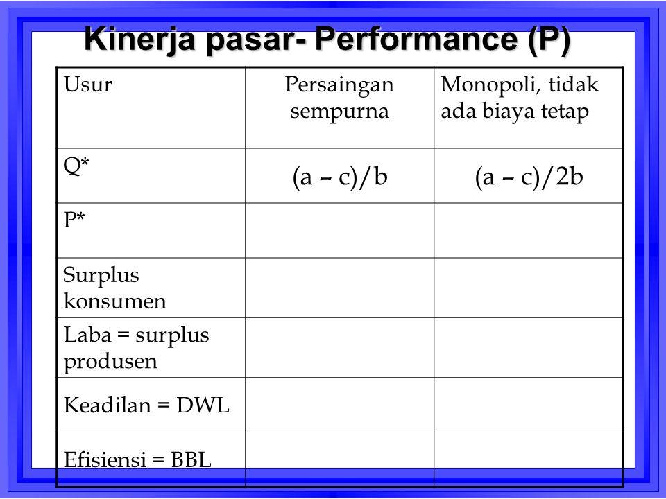 Kinerja pasar- Performance (P) UsurPersaingan sempurna Monopoli, tidak ada biaya tetap Q* (a – c)/b(a – c)/2b P* Surplus konsumen Laba = surplus produ