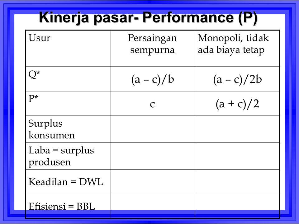 Kinerja pasar- Performance (P) UsurPersaingan sempurna Monopoli, tidak ada biaya tetap Q* (a – c)/b(a – c)/2b P* c(a + c)/2 Surplus konsumen Laba = su