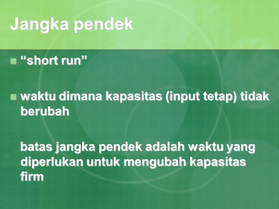 """Jangka pendek """"short run"""" """"short run"""" waktu dimana kapasitas (input tetap) tidak berubah waktu dimana kapasitas (input tetap) tidak berubah batas jang"""