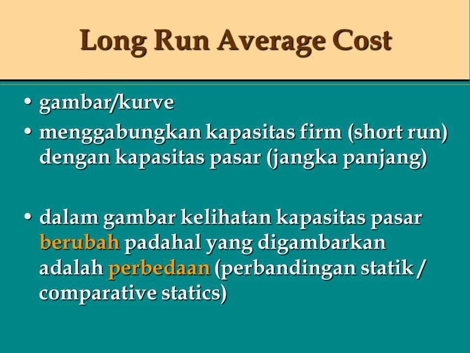 gambar/kurve gambar/kurve menggabungkan kapasitas firm (short run) dengan kapasitas pasar (jangka panjang) menggabungkan kapasitas firm (short run) de
