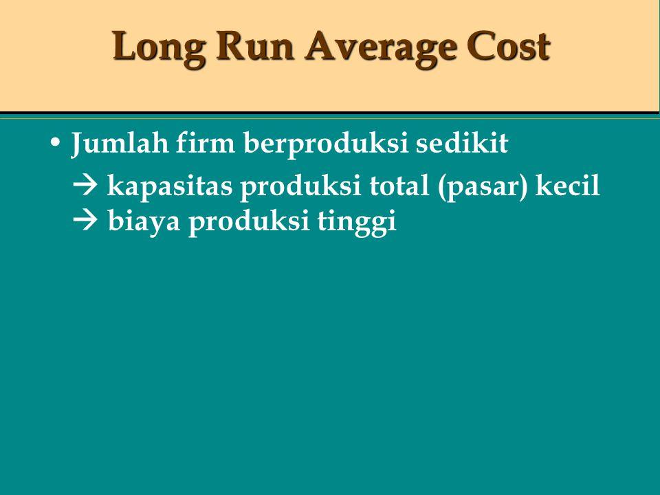 Long Run Average Cost Jumlah firm berproduksi sedikit  kapasitas produksi total (pasar) kecil  biaya produksi tinggi