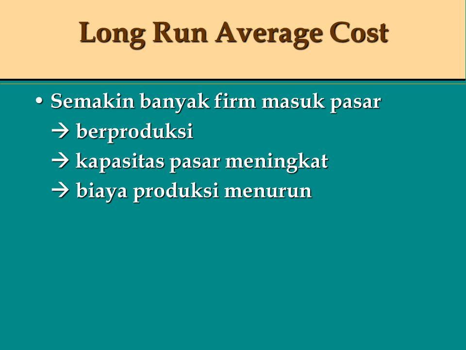 Long Run Average Cost Semakin banyak firm masuk pasar Semakin banyak firm masuk pasar  berproduksi  kapasitas pasar meningkat  biaya produksi menur